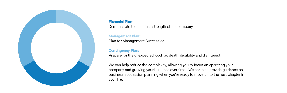 Planning For Business Succession